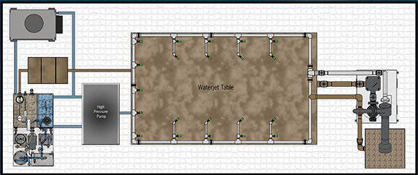 Ebbco_WaterJet_Main_Small.jpg
