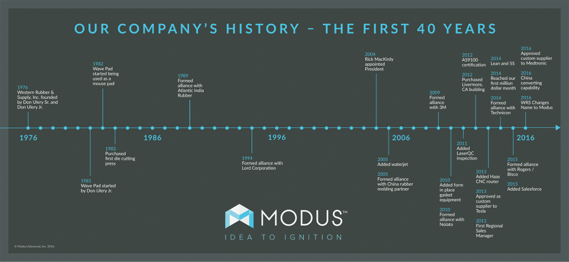 ComPany_History_Sign.png