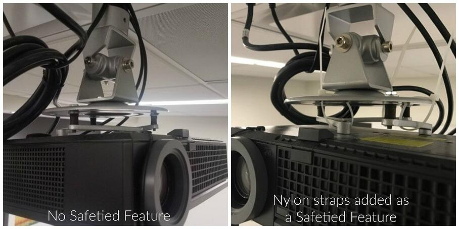 Saftied mount for Projectors