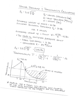 Vibration Isolation | Handwritten Problem Solving