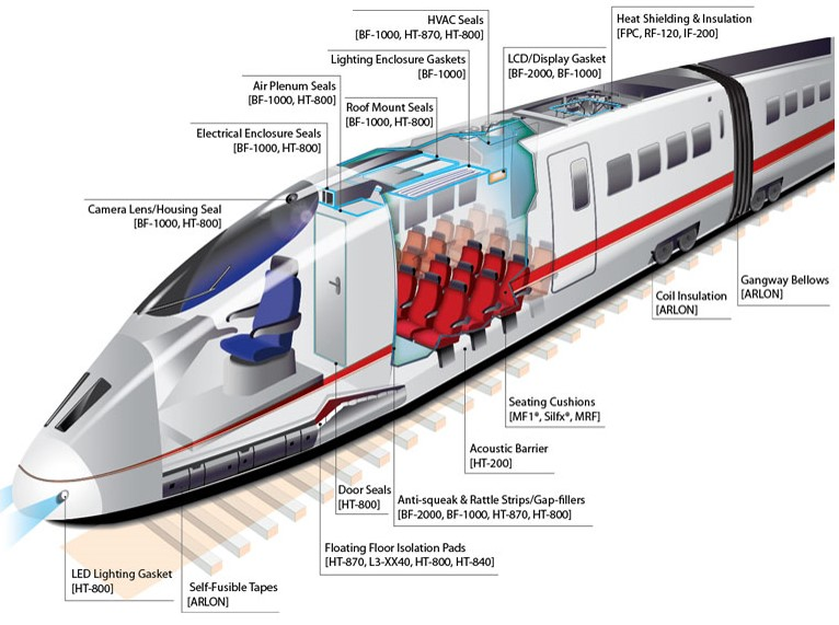 Idea to Ignition™ Ep. 2: New or Improved Noise & Thermal Solutions for Rail/Mass Transit