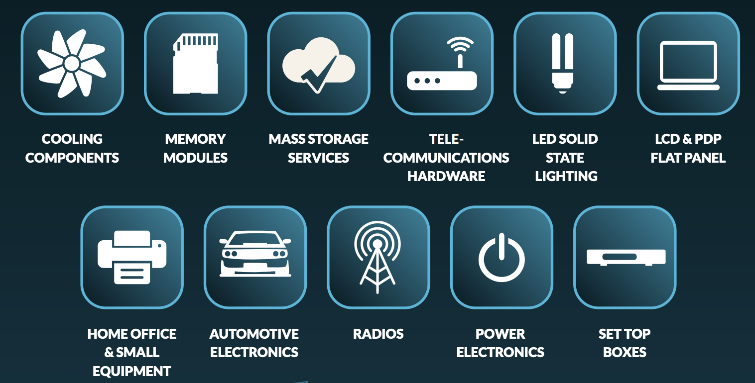 Common Industry Applications