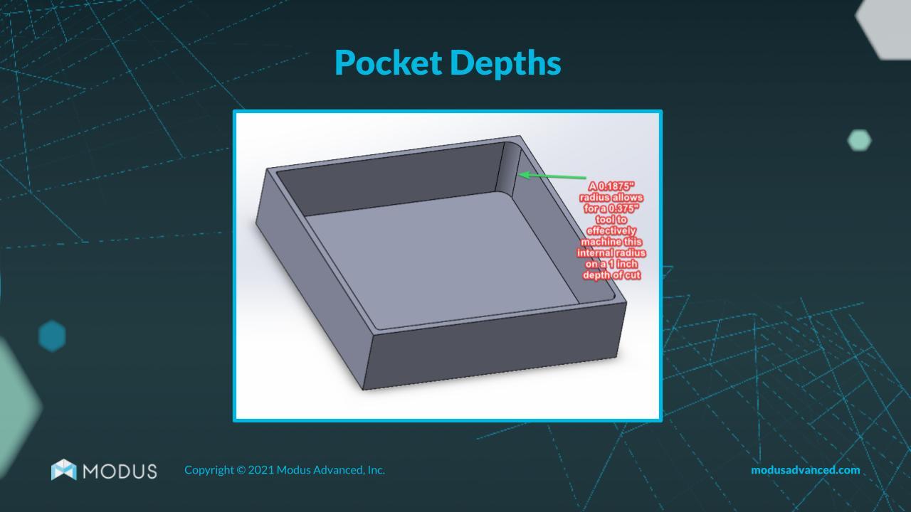 pocket-depths-design-webinar