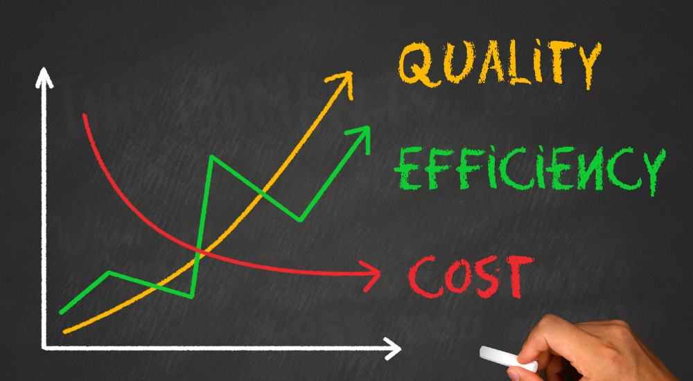 What's the Cost of Poor Quality?